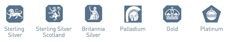 Traditional Fineness Symbols